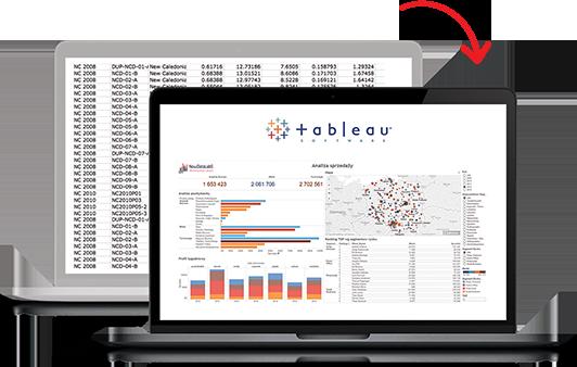 analiza danych w Tableau