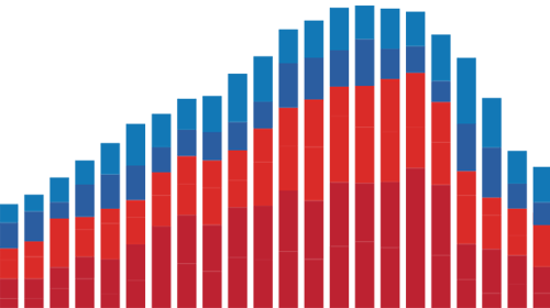 Tableau - zobaczyć i zrozumieć dane NewDataLabS