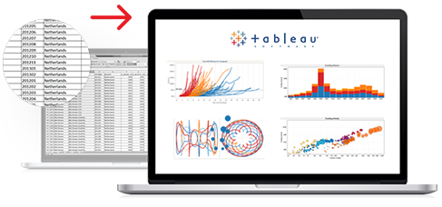 tableau narzedzie business intelligence